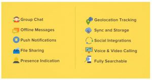 chat api, bisinis API, API Android, chat sdk, chat api, messaging sdk, messaging api, qiscus, webrtc, in app chat