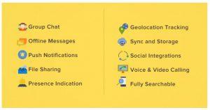 chat api, bisinis API, API Android, chat sdk, chat api, messaging sdk, messaging api, qiscus, webrtc, in app chat