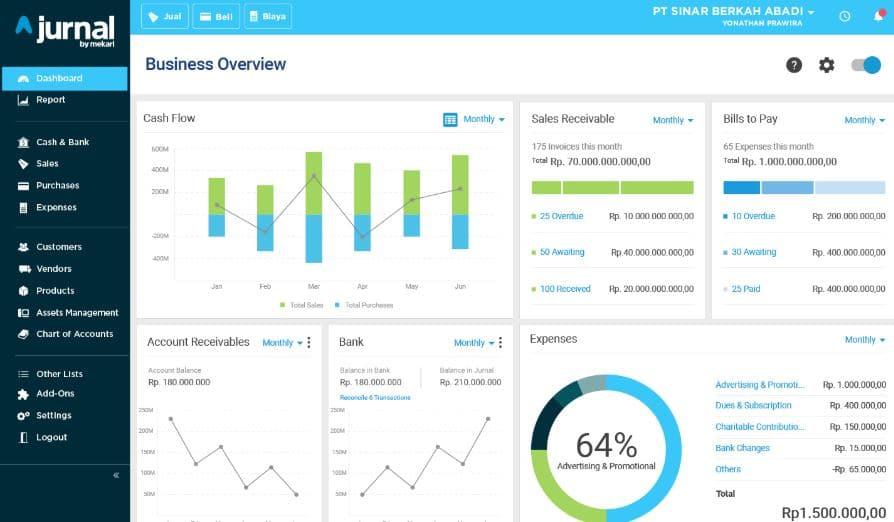 software accounting jurnal di Indonesia
