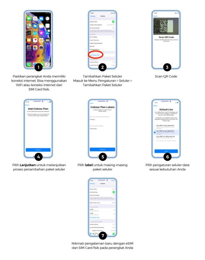 Cara mengaktifkan kartu perdana e-sim smartfren setelah membeli di gerai smartfren