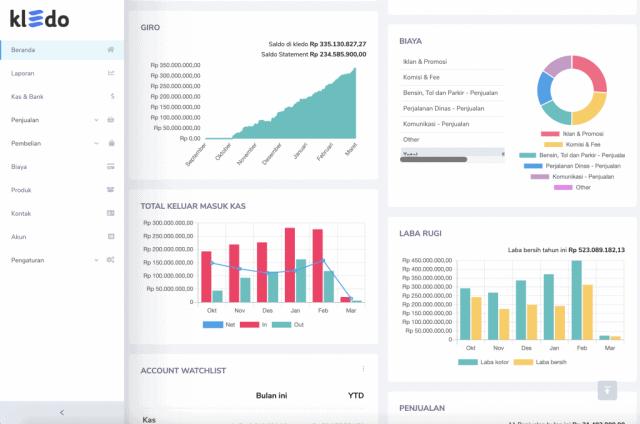 Buat Digital Invoice Lebih Mudah dengan Kledo