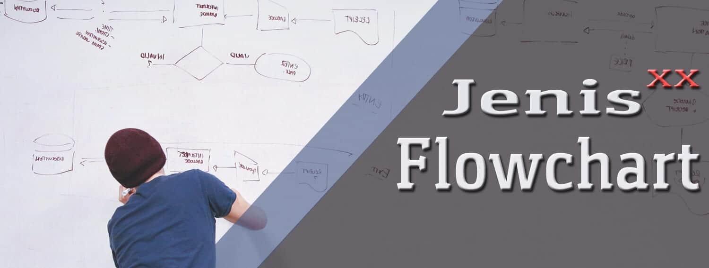 Jenis Bagan Alir, Diagram Alir, Belajar Flowchat, Jenis Flowchart