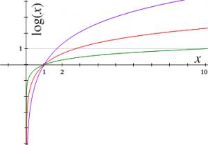 grafik hasil algoritma